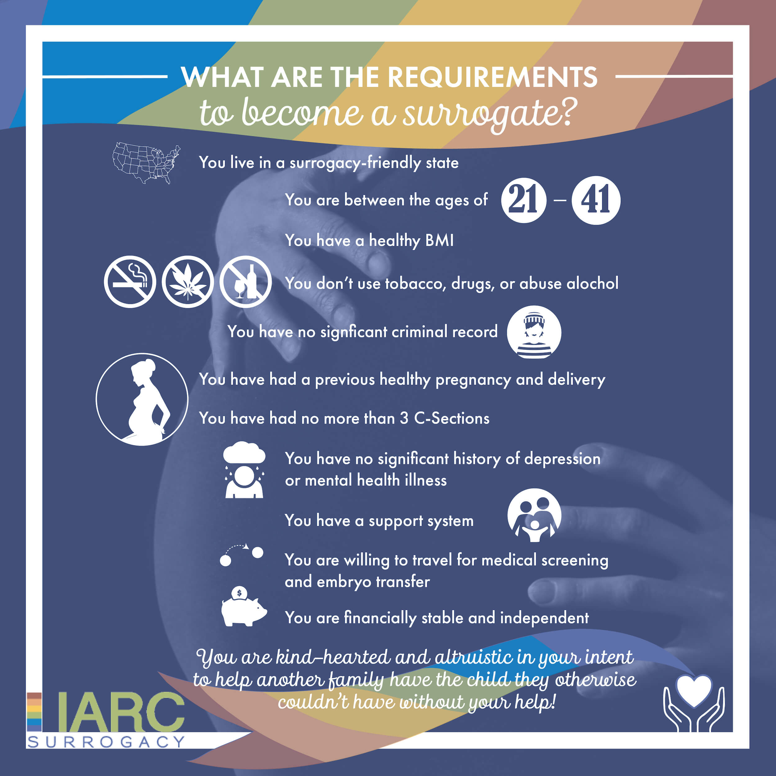 Requirements for becoming a Surrogate