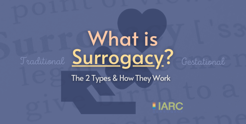 what is surrogacy cover